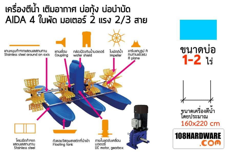 เครื่องเติมอากาศ เครื่องตีน้ำ ใบพัดตีน้ำ เครื่องบำบัดน้ำเสีย 4 ใบพัด