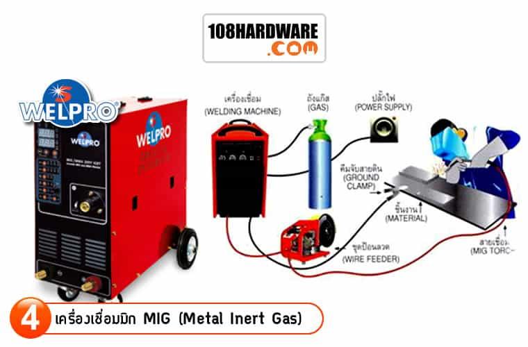 เครื่องเชื่อมมิก MIG Metal Inert Gas