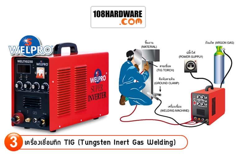 เครื่องเชื่อมทิก TIG Tungsten Inert Gas Welding