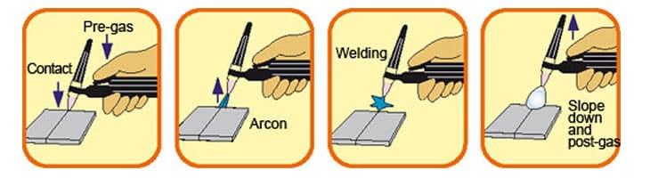 การเชื่อมระบบทิกเขี่ย / SCRATCH arc striking device