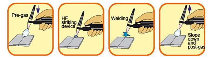 การเชื่อมระบบ HF / HF arc striking device